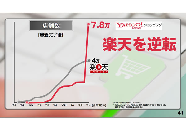 yahoo-shopping78