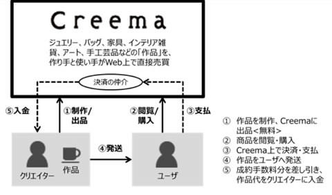 creema2