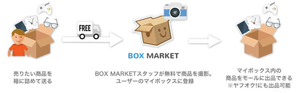 boxmarket2
