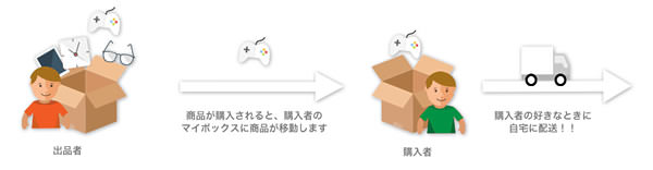 boxmarket3