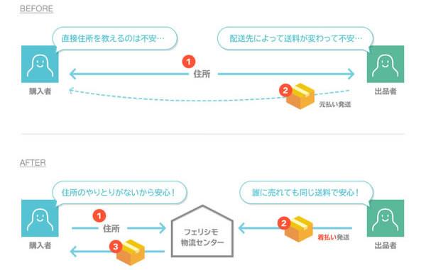 line-haisou5