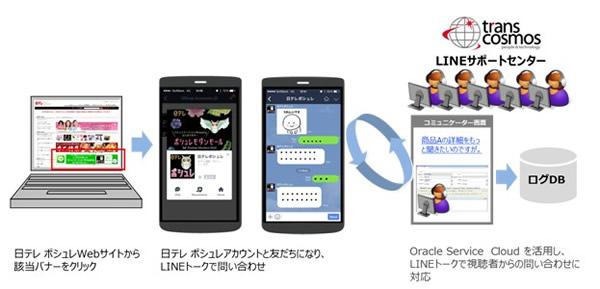 line-ntv1