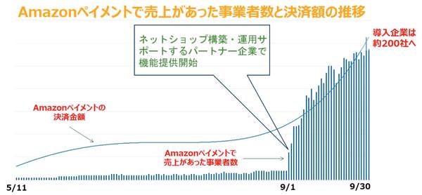 amazon-payment2