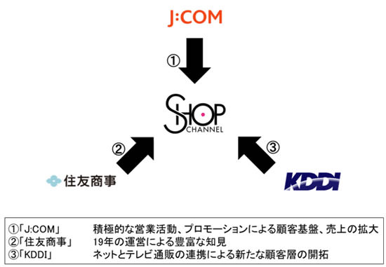shopchannel2