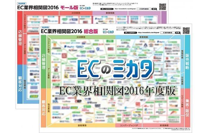 ecnomikata1