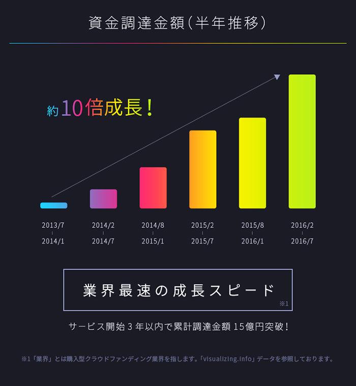 97_design_infographics_01
