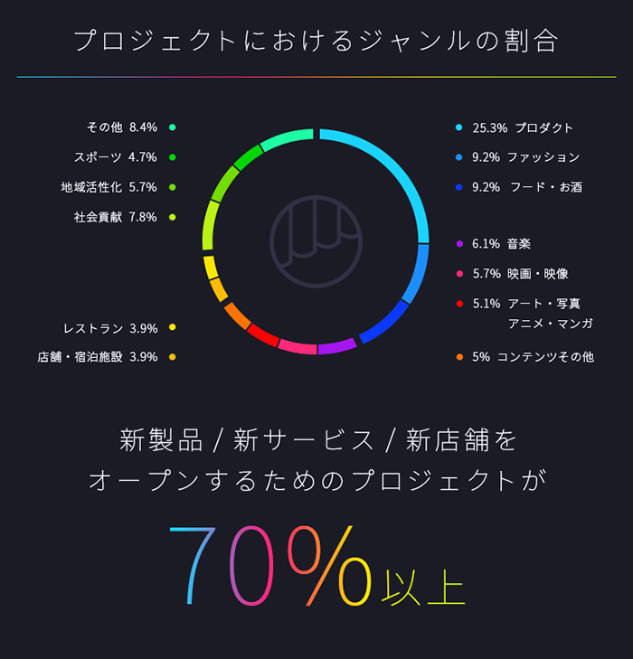 97_design_infographics_03