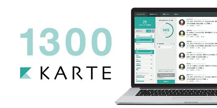 karte-1300